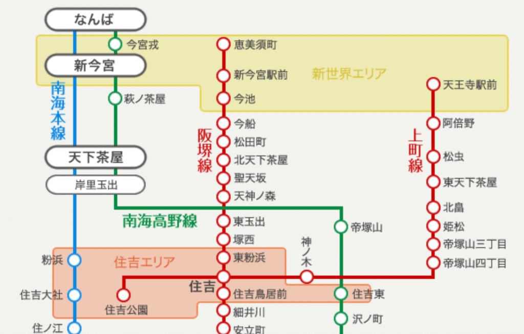 住吉大社アクセス路面電車