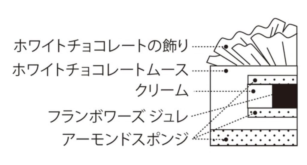 ヴィタメール大丸東京店のクリスマスケーキ予約方法ケーキの値段や種類ショコラネージュ中身