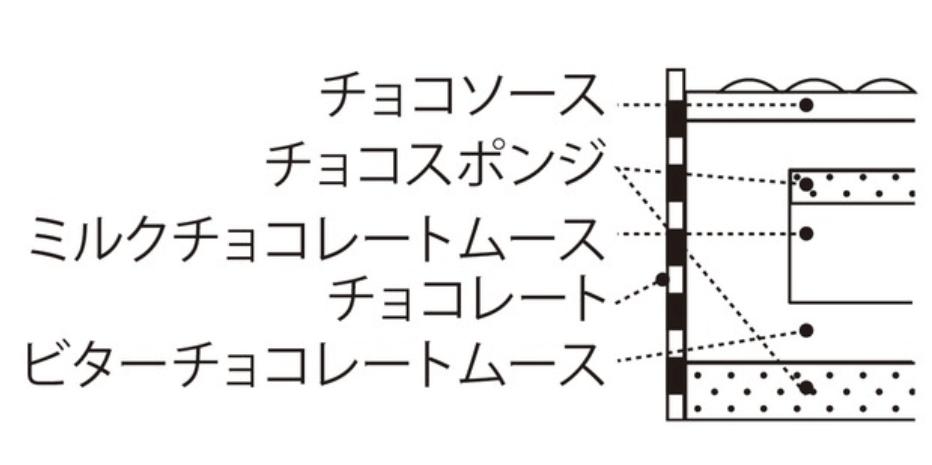 ヴィタメール大丸東京店のクリスマスケーキ予約方法ケーキの値段や種類ショコラ・サンバ中身