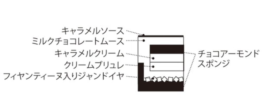 ヴィタメール大丸東京店のクリスマスケーキ予約方法ケーキの値段や種類ノエル・ショコラキャラメル中身