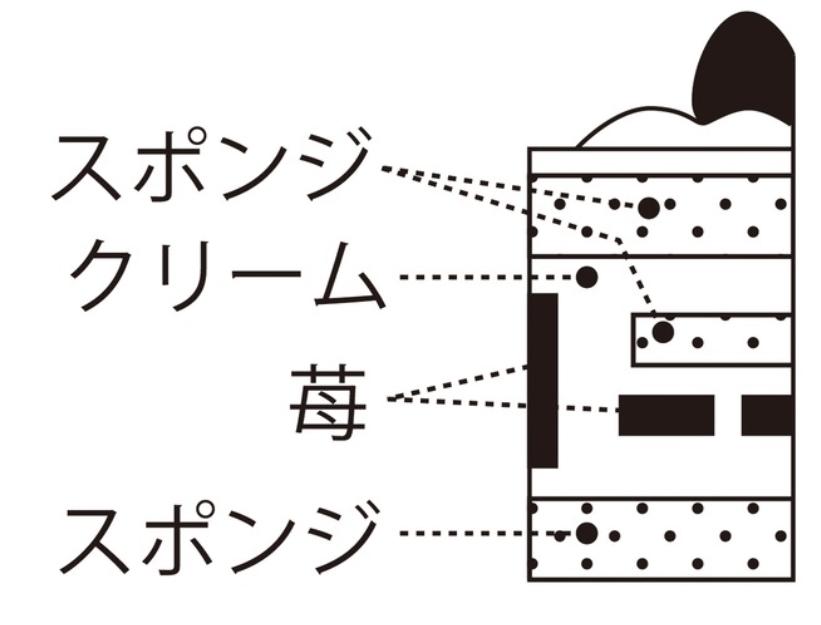 ヴィタメール大丸東京店のクリスマスケーキ予約方法ケーキの値段や種類フレーズ・ド・ヴィタメール中身